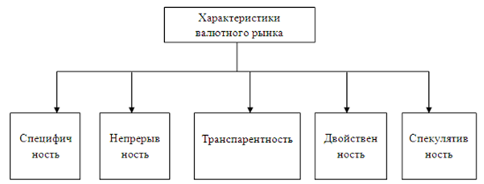Операции банков на валютном рынке стратегии форекс aforexpro